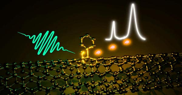Researchers demonstrated a pathway to defect control of carbon-based nanomaterials