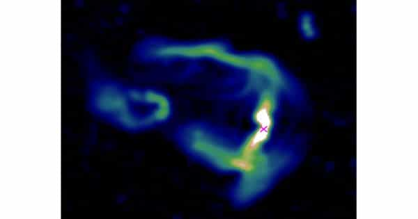 Clusters of Galaxies are the Massive Astronomical Objects in the Universe