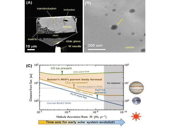 Planetary-scientists-find-evidence-of-carbon-rich-liquid-water-in-ancient-meteorite-1