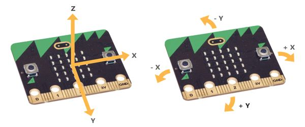 Researcher-developed-an-accelerometer-to-accurately-measure-acceleration-1