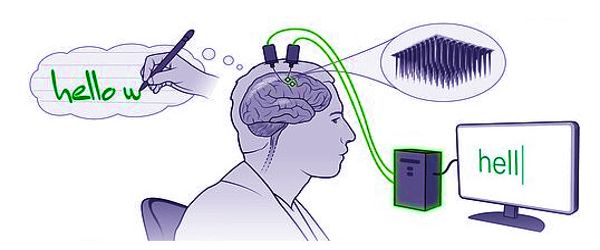 Researchers-Decoded-the-Neural-Signals-turns-Mental-Handwriting-into-Text-1