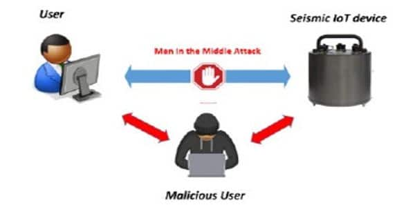 Seismic-Monitoring-Devices-are-Vulnerable-to-Cyberattacks-1