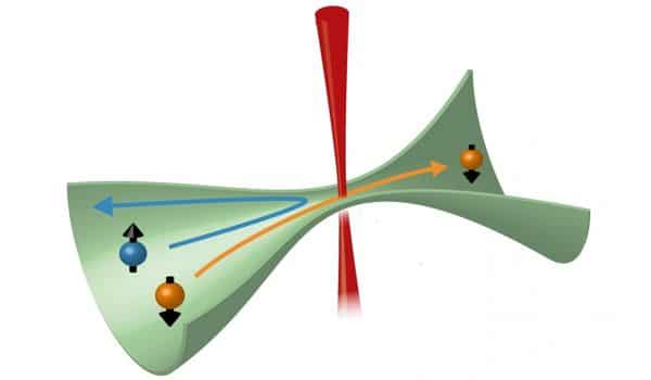 A-New-Approach-in-Developing-Spintronic-Components-1