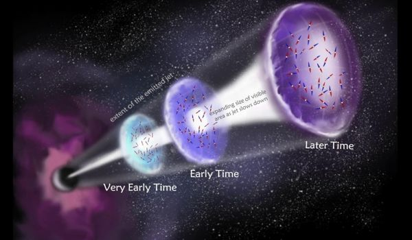 Astrophysicists-find-Magnetic-Field-in-a-Decades-long-Gamma-ray-Burst-1