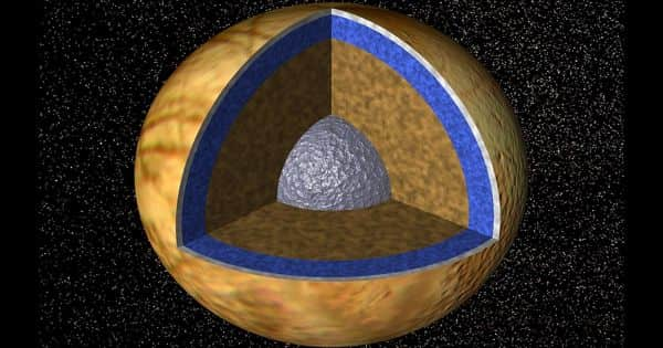 Deep Oceans Extreme Pressure and Temperature Dissolve the Rocky Shell