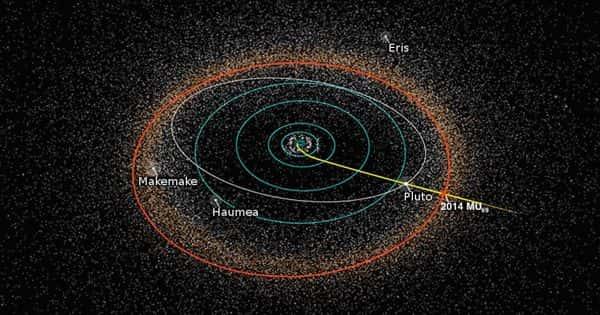 Researchers Discover Trans-Neptunian Objects Orbit the Sun beyond Neptune