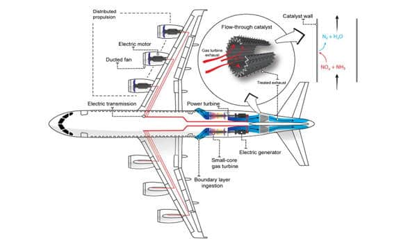 A-Hybrid-electric-Plane-Concept-could-help-to-Condense-Aviations-Air-Pollution-Crisis-1
