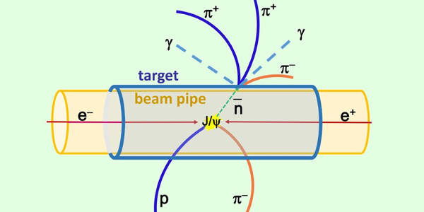 A-New-Abundant-Source-of-Rare-Subatomic-Particles-–-Antineutrons-and-Hyperons-1