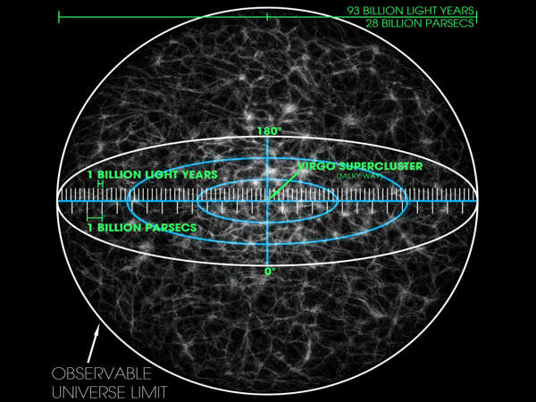 Astronomers-used-Largest-Sample-of-Galaxies-observed-ever-to-Create-Map-of-Galaxy-1