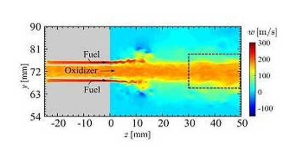 Identifying the Source of a Fatal Problem in the Combustors of Rocket Engines