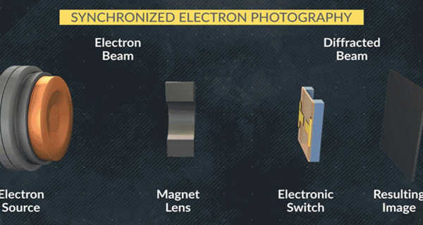 In-a-Quantum-Electronic-Device-Scientists-Take-Snapshots-of-Ultrafast-Switching-1