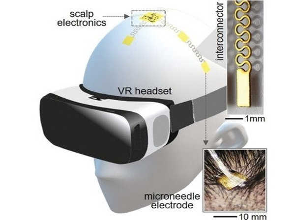 Intentions-become-Actions-with-a-Wearable-Brain-machine-Interface-1