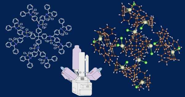 New Technique of Molecular Imaging casts a new Light on Complex Coordination Molecules
