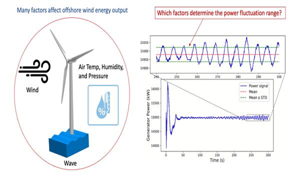 Predicting-Offshore-Wind-Power-More-Accurately-1