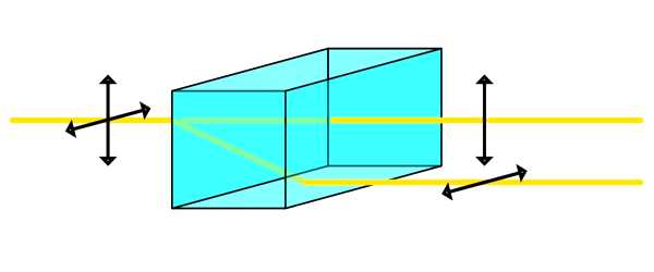 Pure-Energy-is-Transformed-into-Matter-Antimatter-by-Colliding-with-Light-1