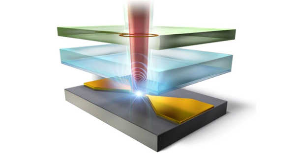 Researchers Achieved Micrometer Spatial Resolution for Radio-frequency Imaging