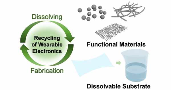 Researchers Show a Method for Reusing Nanowires in Electronic Devices