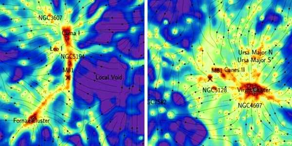 The-Discovery-of-Hidden-Bridges-between-Galaxies-is-Revealed-by-a-Dark-Matter-Map-1