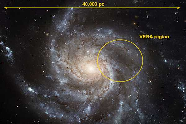 The-Galactic-Bar-of-the-Milky-Way-is-Slowing-down-due-to-Dark-Matter-1