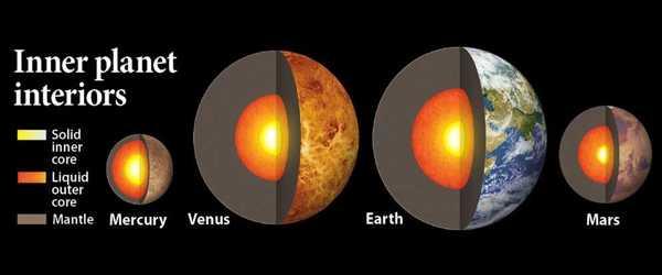 What-Makes-Mercurys-Iron-Core-so-Massive-1