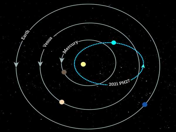 Powerful Dark Energy Camera Discovered Fastest Orbiting Asteroid