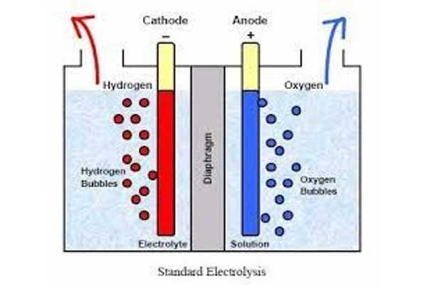 Producing-Electrolytic-Hydrogen-at-a-Lower-Cost-1