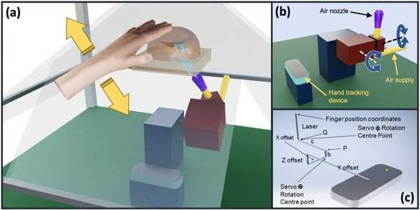 The-Touch-Hologram-is-a-Hint-of-Future-Technology-1